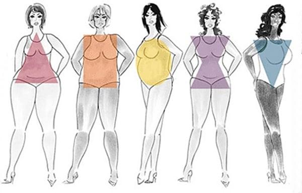 Vestido Ideal Tallas grandes Corazon XL